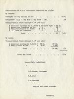 Expenditures of W.P.A. Employment Committee to February 2, 1940